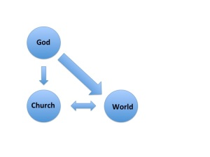 God-in-the-world consciousness